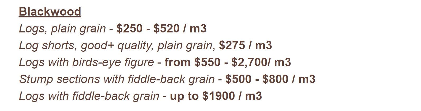 IST blackwood price summary